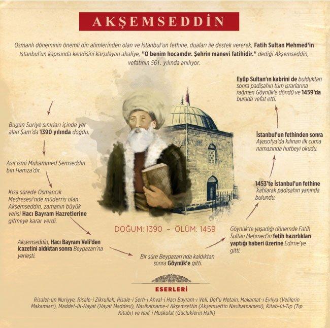 İstanbul'un fethinin manevi mimarı: Akşemsettin