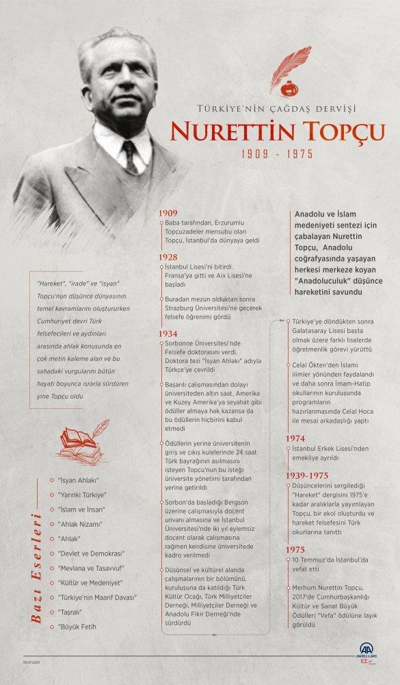 Nurettin Topçu vefatının 45. yılında anılıyor